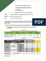 Modelo Informe de Docentes