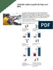 Novas multas de trânsito valem a partir de hoje com reajuste de até 900%_ Brasil - ClickPB.pdf