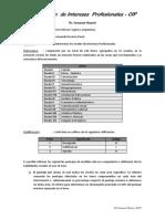 Cuestionario de Intereses Profesionales CIP - Fernando Rosario (Autor)