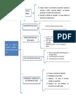 Taller   de diseño de propuestas  didacticas y analisis  del trabajo  docente I Y II