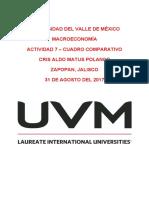 Macroeconomía Unidad 6 Actividad 7 Camp
