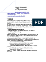 I.1-Conditiile Actului Juridic Civil
