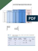 Metodo de Minimos Cuadrados Ejercicio 27, Pag 576 y Ejercicio 39, Pag 583