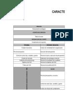 Caracterización de Procesos - Calidad
