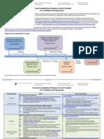 Docexams Planning Tool Checklist