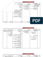 RPT-Pend.Islam-thn-5-2018.docx