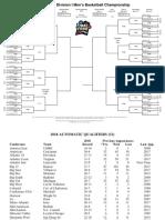 2018 NCAA Division I Men's basketball bracket