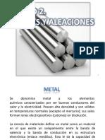 Metales y Aleaciones_Unidad II_ Materiales de Construcción