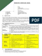 PROGRAMACIÓN  CURRICULAR  ANUAL PFRH 1°  y   2° con R. M.  199