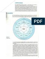 Rueda de competitividad.pdf