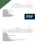Lampiran Kelengkapan data pejabat perbendaaharaan.xls