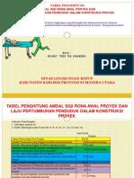 Tabel Penghitung Amdal Sigi Rona Awal Proyek Dan Laju Pertumbuhan Penduduk Dalam Konstruksi Proyek