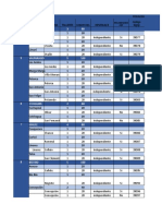 Documentos y BNE DCL 2017