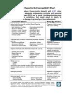 CI Sodium Hypochlorite Compatibility Chart