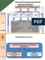 Informe Procesos Tecnologia Informatica y Sistemas de Información