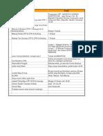 To Do List 27 Feb (Utk Tech Meeting)