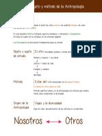 ResumenMateriaSolemne1-Atropologia.pdf