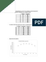 Ejercicio estudio de mercado