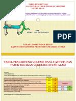 Tabel Penghitung Volume Dan Luas Tutupan Tajuk Tegakan Vegetasi Hutan Alam