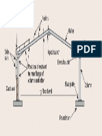 500px Portal 2
