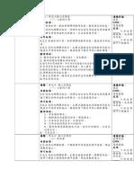 二年级华语第6单元教案.doc