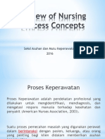 PPT ASKEP
