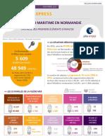 L'emploi maritime en Normandie (source