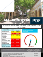 Workshop Sabang MTs Darussyari'Ah