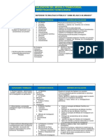 Programa Curricular Del Modulo de Investigacion Tecnologica