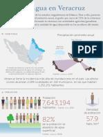 El Agua en Veracruz