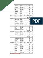 bom - current - sheet1