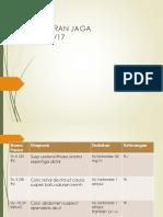 10. Nefrolithiasis(LP)