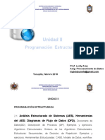 Clase Proc Datos Unidad II Unefa
