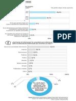RESULTADOS-ENTREVISTAS-12MAR.pdf