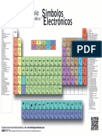 tabla_periodica electronica.pdf