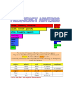 4077 Frequency Adverbs