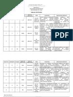 Tabla de Contenidos.diagnostico MAT 2017-2018