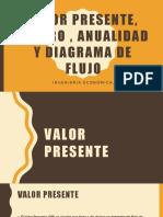 Valor-presente-futuro-anualidad-y diagrama de flujo.pptx