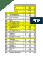 Cronograma Materiales