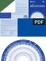 Roda de Critérios Para Eligibilidade No Uso de Contraceptivos - OMS