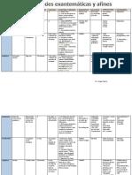 enfermedadesexantematicas-170611043507