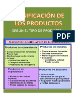 Clasif Productosegún Tipo Producto (1)