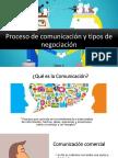 4 Proceso de Comunicación y Tipos de Negociación