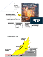 03 Principios Manejo Del Fuego[1] [Modo de ad