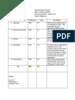 Student Progress Report Kelly 2