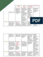 Tabla-Farmacologi_a-2-todo-lo-dema_s (1).pdf