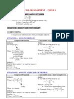 Financial Management Paper 1