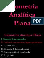 Grafica de Una Ecuacion y Lugares Geometricos