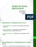 3. Data Presentation