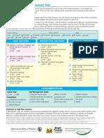 Oral Health Risk Assessment Tool